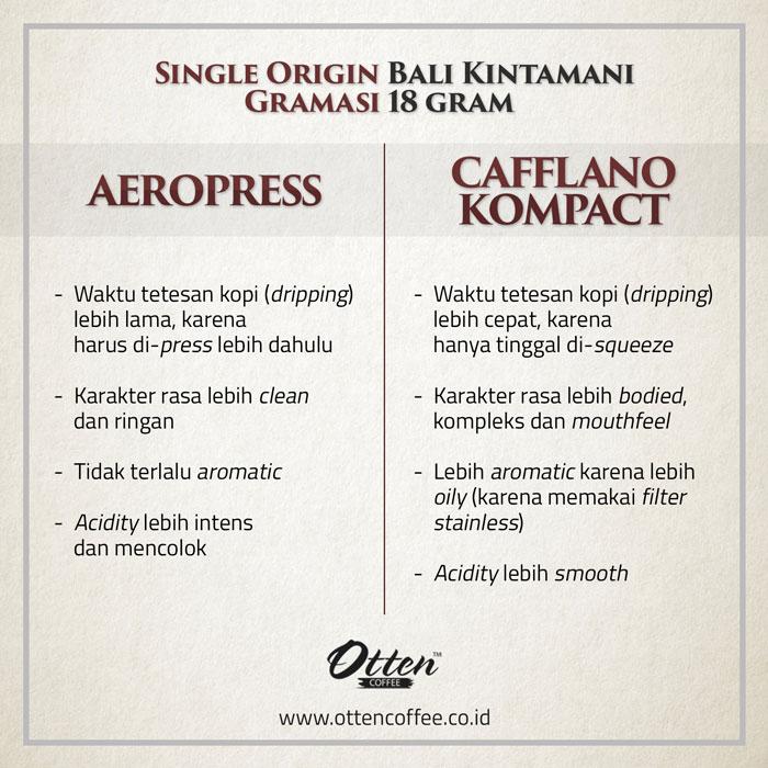 aeropress-vs-cafflano-kompact